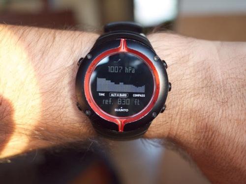 Smallest Abc Watch color