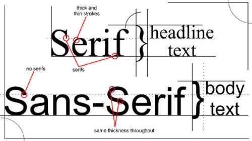 Serif and San Serif
